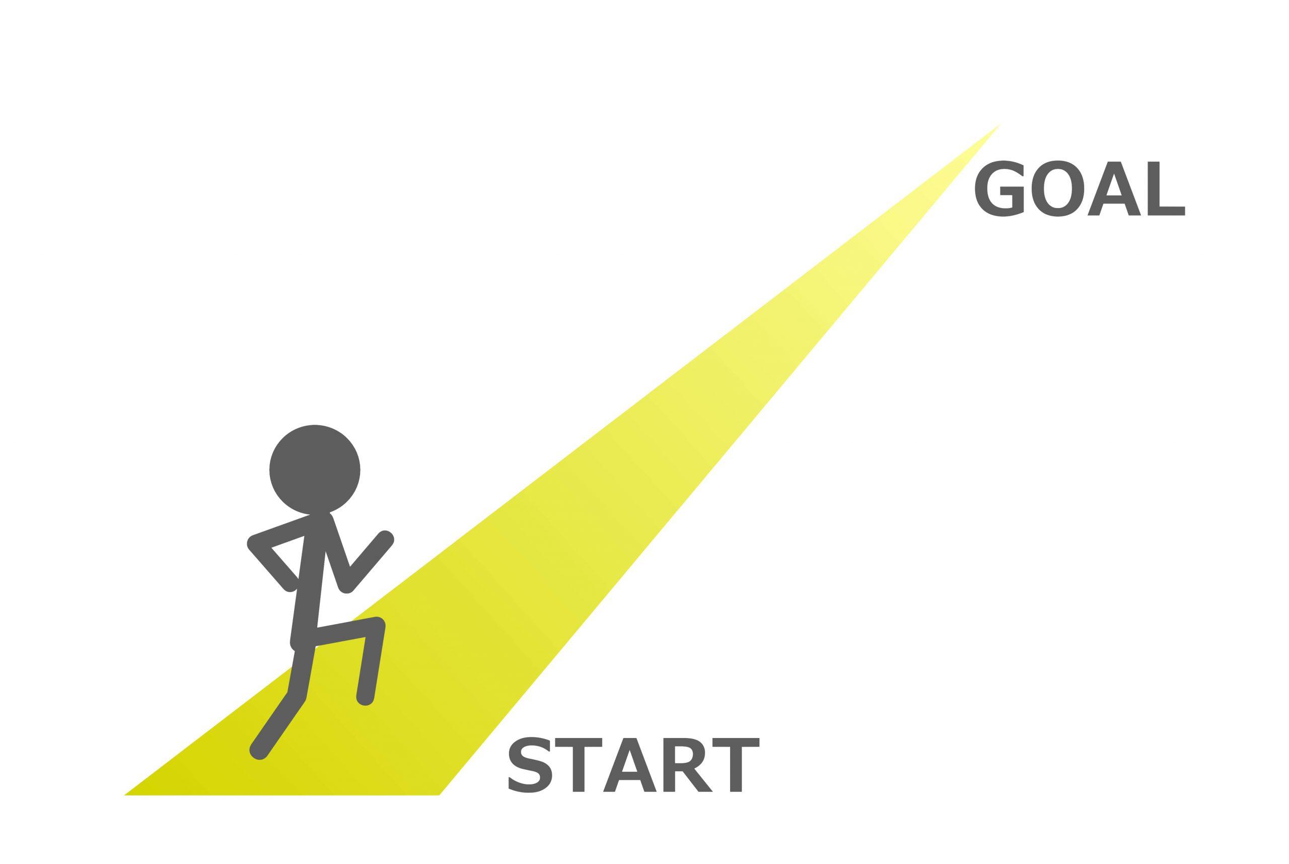 成功するホームページには目的の明確化が必要  